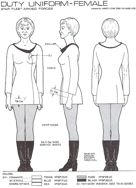 Pattern for ST TOS dress