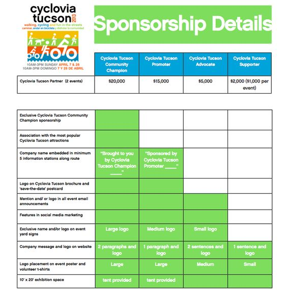 Levels of Sponsorships Ideas – Sponsorship Levels Template