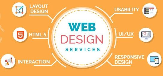 Efusionworld Will Help You To Grow Your Business With A Professional Websites And Offers Custom Web Website Design Services Website Design Service Design