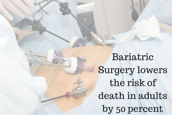 Bariatric Surgery lowers the risk of death in adults by 50 percent