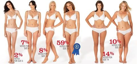 body-image / This is great and all, but who really effing cares about pant size? If thats all that mattered, Id already be happy with my body. Woo! All of these women have relatively flat stomachs, with no fatty creases/contours. Theyre all shaped really well, either through genetics or photoshop -- still leaving me convinced that *Im* shaped *wrong*, regardless of my pant size. body-image