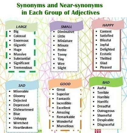 a list of synonims 40 pairs of synonyms 40 pairs of synonyms – 80 words all up – ready for matching games and more add more synonyms pairs to the list – and more words of similar meaning for each synonym.