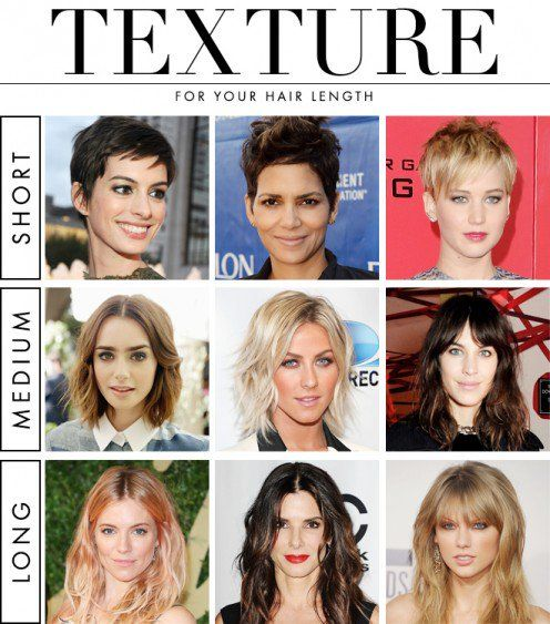 Finding The Right Hairstyle To Suit Your Face Shape Hair Lengths Face Shapes Short Thin Hair