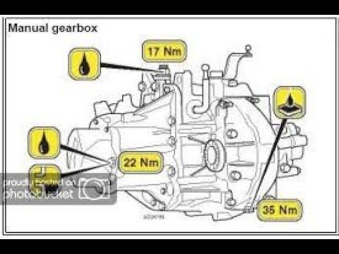 Peugeot 306 1 6 How To Replace Clutch And Adjust Clutch Cable Peugeot Clutch Cable