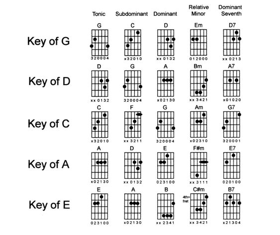 Harmonica harmonica tabs blessed assurance : guitar tablature notebook Tags : guitar tablature notebook ...