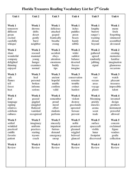 Printables Vocabulary In Grade 2 list of core words second grade florida treasures reading vocabulary for 2 grade