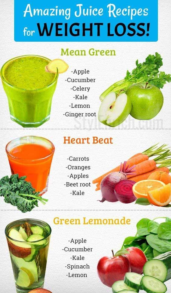 juice diet how much weight loss