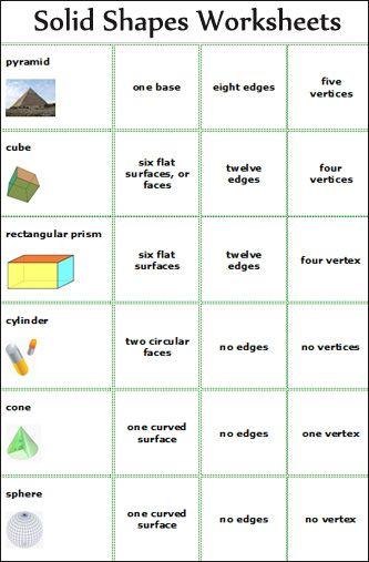 Geometry worksheets for highschool students