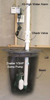 sump pump kit sump pump basement waterproofing installation sump