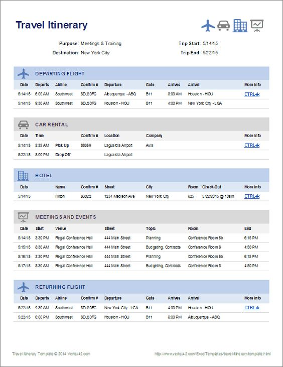 Create a onepage summary of your travel plans using this – One Page Summary Template