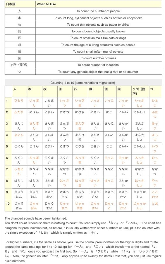 Pin by Ram Ga on 생각할 거리 Pinterest - how to make a budget spreadsheet in openoffice