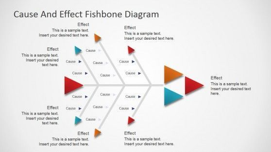 Cause And Effect Diagram Template Inspiring Fishbone Diagram