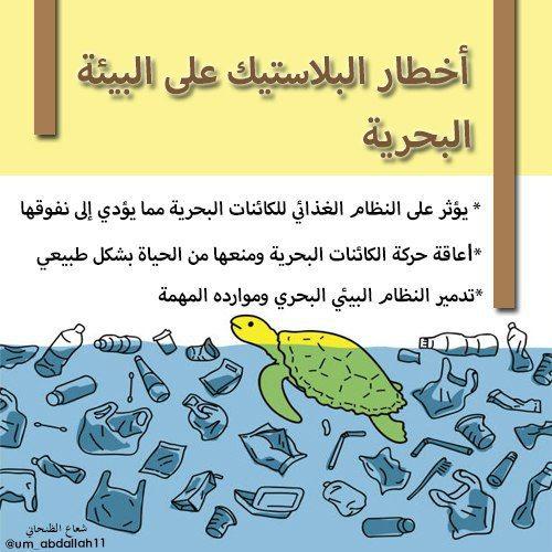 أخطار البلاستيك على البيئة البحرية Plastic Pollution Green Art Arabic Calligraphy Calligraphy