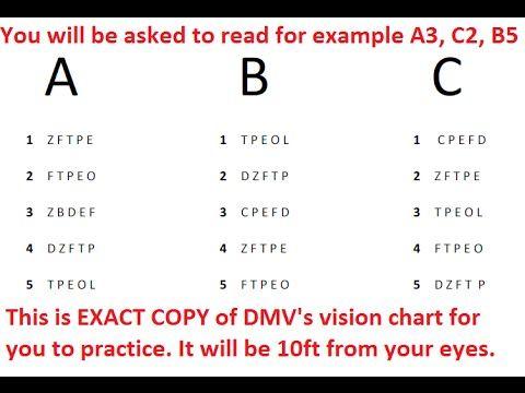 Dmv Vision Test For Class C Vehicles Eye Test Chart Eye Test Dmv