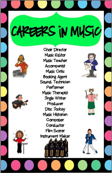 careers in music anchor charts Would be great as a unit?!