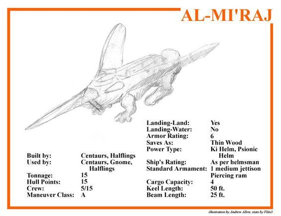 Al-Mi'raj Illustration