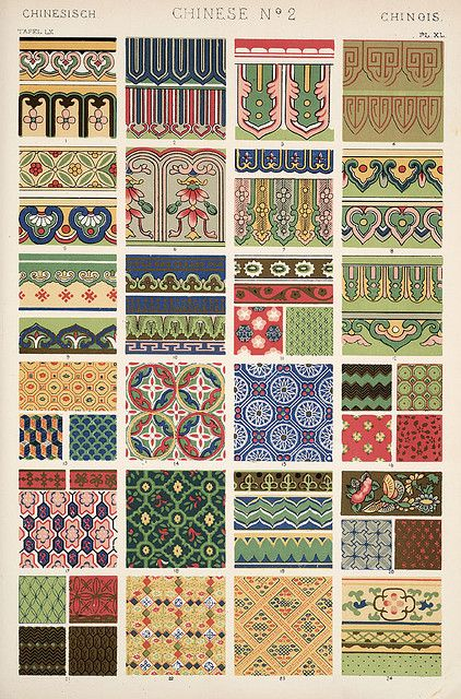 """chinese patterns """"The Grammar of Ornament"""". by EricGjerde, via Flickr"""