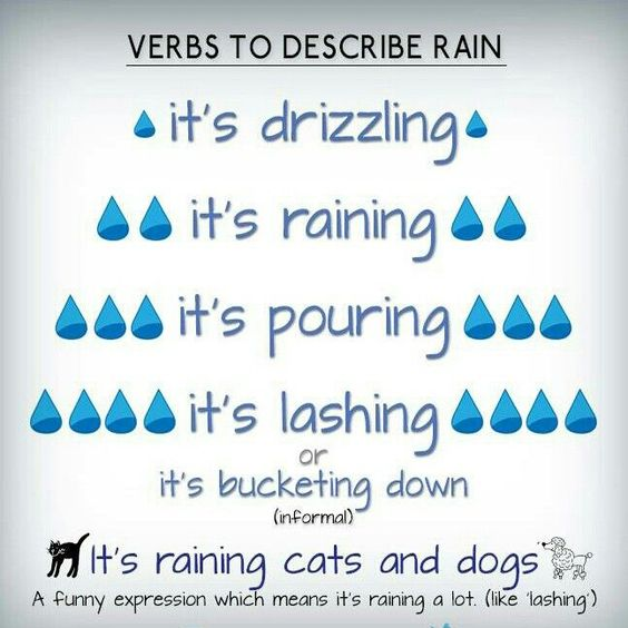 English vocabulary - rain www. blabmate.com - If you are learning English, find a teacher who suits you - for tuition or a conversation partner - to practise your conversation: