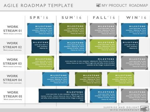 Four Phase Product Strategy Timeline Roadmap Powerpoint Template - roadmap template