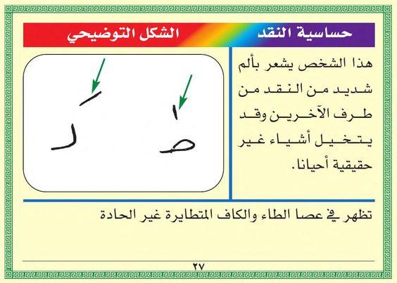بطاقة تحليل الشخصية من خلال خط اليد Psychology Makeup Skin Care Writing