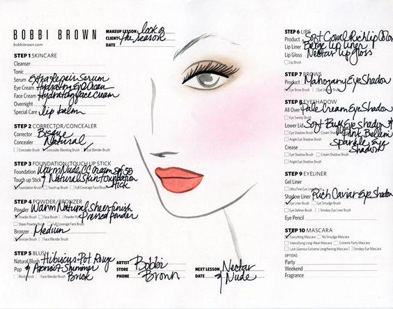 Bobbi Brown Nectar & Nude Spring 2014 - Face Chart
