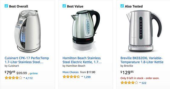 Best electric kettle reviewed and tested by Amazon experts