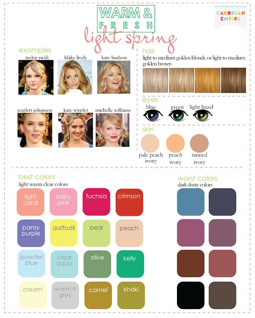 Finding the Right Colors for Your Skin Tone |