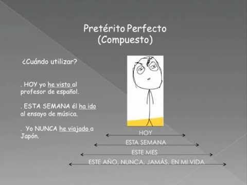 Pretérito imperfecto y pretérito indefinido en español- Ejercicios