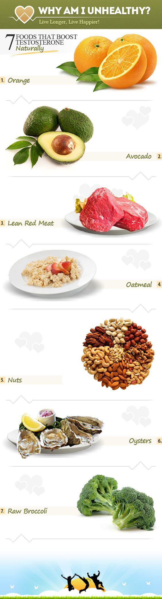 Foods To Eat To Build Testosterone