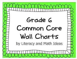 Common Core wall charts for sixth grade.