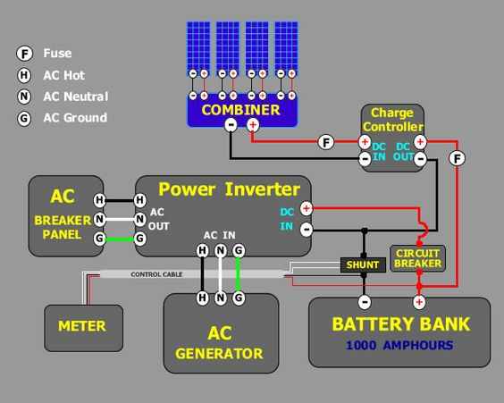 Wiring Solar Panel System Also With Solar Panel Wiring Diagram