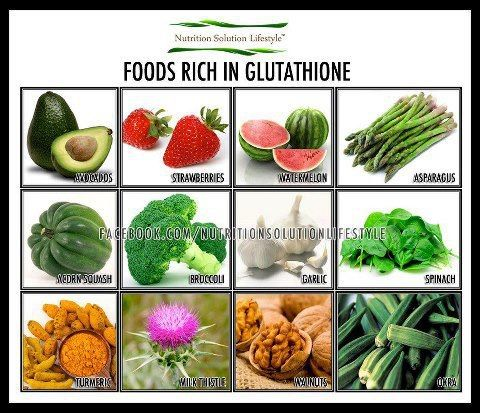 """Foods rich in Glutathione ❥➥❥ avocado, strawberries, watermelon, Asparagus, acorn squash, Broccoli, garlic, spinach, turmeric, milk thistle, walnuts, okra  How many of these foods do YOU like?  ♥Like✔""""Share""""✔Tag✔Comment✔Repost✔God Bless♥   ℒℴѵℯ / Thanks ➸ Nutrition Solution Lifestyle ➸ via Urb  Share.Like.Comment.Tag.EMPOWERment ♡ ♥ ♡ pinned with Pinvolve - pinvolve.co"""