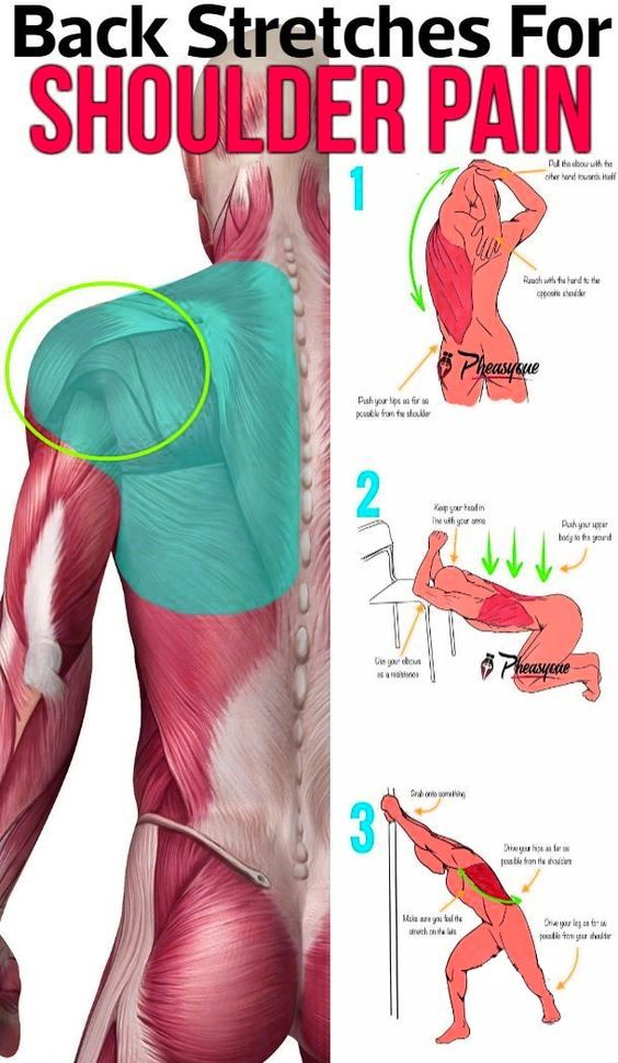 50+ Shoulder out of alignment trends