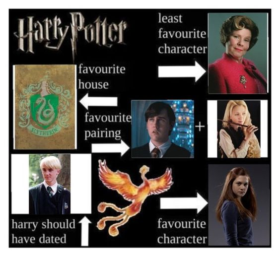 """Harry Potter"" by keep-calm-and-fandom-on ❤ liked on Polyvore"