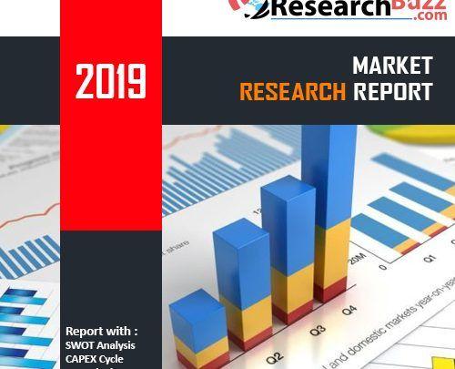 Managed Printing Services Market Size 2019 2025 By Key Players