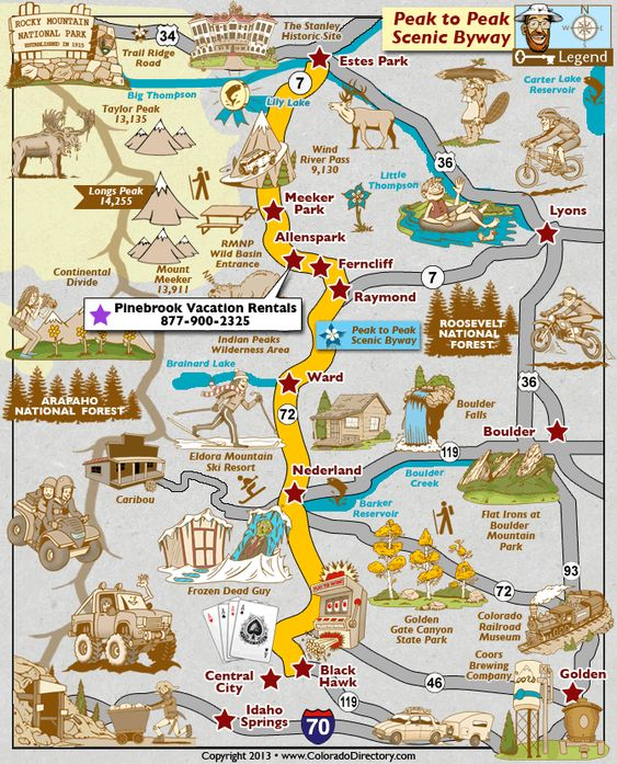 Colorado Springs Or Denver Where Should You Live: Peak To Peak Scenic Byway Map, Colorado Vacation Directory