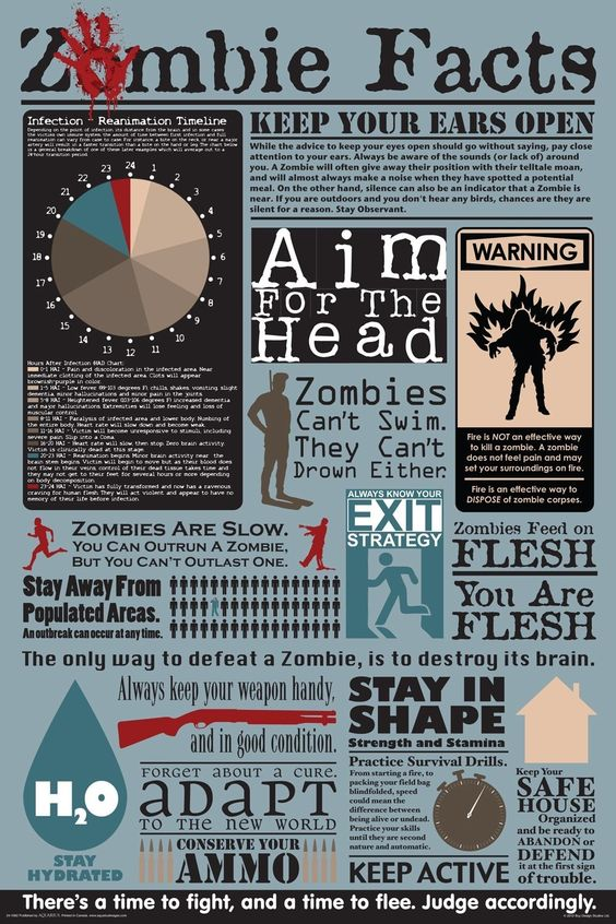 Zombie facts poster for the impending zombie apocalypse