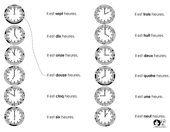 French, Telling time and Children on Pinterest
