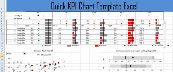 Project Status Report Template Excel u2013 Microsoft Excel Template - project summary report example