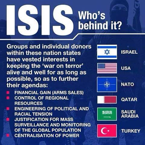 ISIS...Who's behind it.