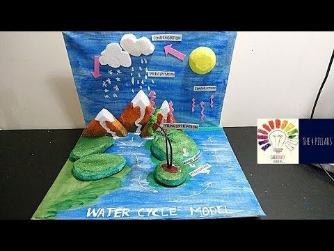 Water Cycle Model 3d School Project Science Exhibition Model For Students The4pillars Y Science Exhibition Projects Water Cycle Project Water Cycle Craft