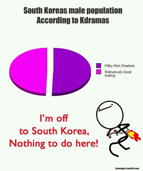 Off to korea!