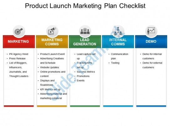 Product Launch Marketing Plan Checklist Ppt Example File Slide01