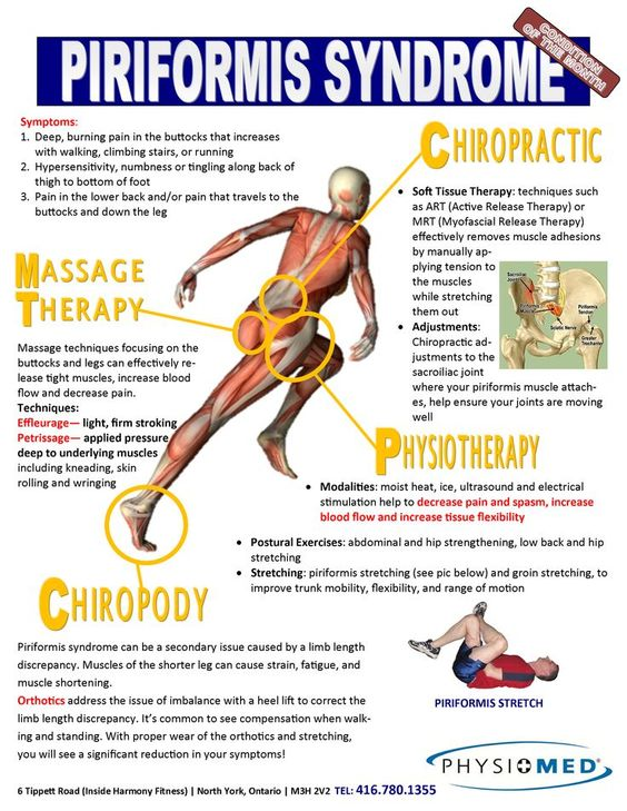 how to avoid muscle pain