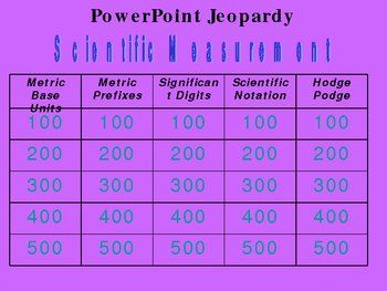measurement and metric system jeopardy review game student the o 39 jays and physical science. Black Bedroom Furniture Sets. Home Design Ideas