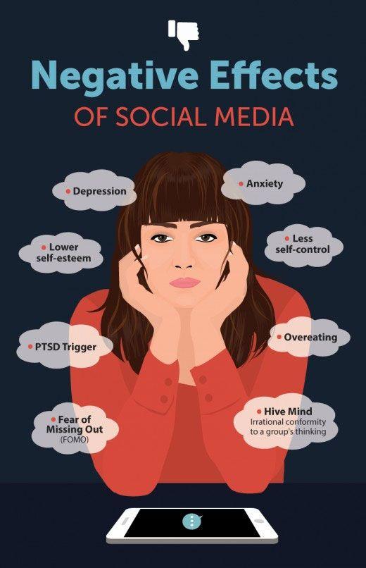Dating Sites negative effekter dating sosial fobi