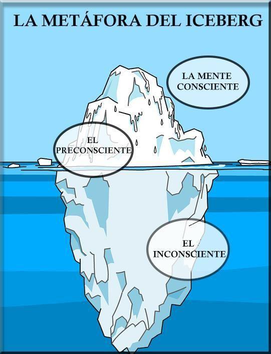 Que Es El Subconsciente Y Como Funciona Que Es El Subconsciente Teoria De Freud Citas De Psicologia Psicoanalisis