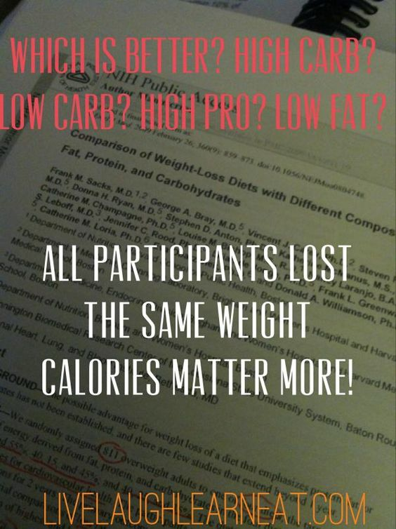 miranda lambert weight loss pill