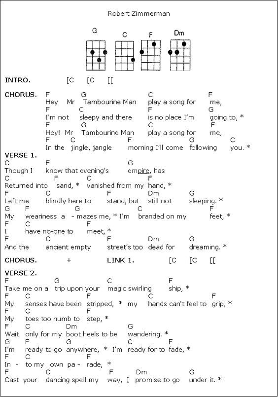 Chord Rade Do Au : chord, Printable, Guitar, Chords, Chart, Reference, Guide., Click, Image, Download., #guitarlessons, #guita…, Songs,, Tambourine, Ukulele