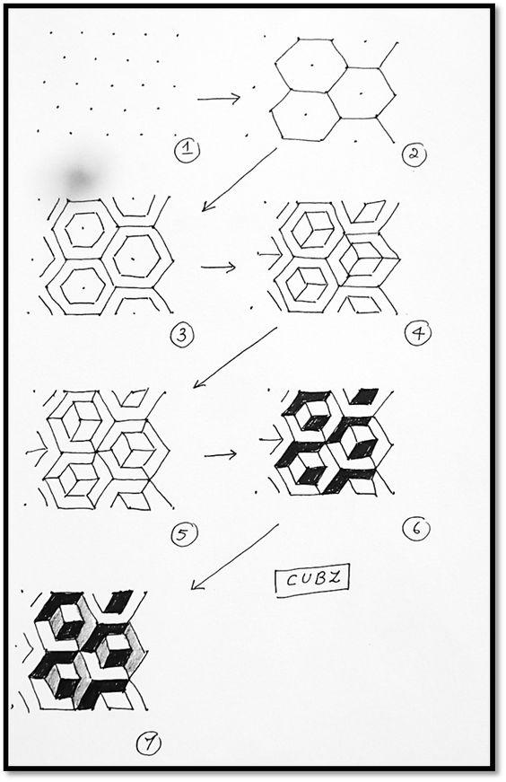 Patterns zentangles and tutorials on pinterest